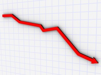 Borse europee: Chiusura negativa, vendite sulle tlc