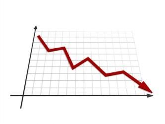 USA: Anche l'indice della Fed di Richmond scende sotto zero punti