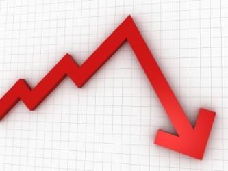 Borsa Milano vira in rosso, FTSE MIB -1% a metà giornata