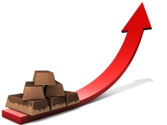 Il prezzo del rame sale per la quinta seduta di fila, in settimana +4,5%