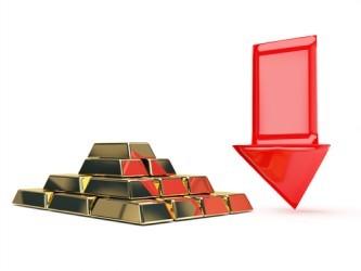 Prezzo oro: La striscia negativa sale a sei sedute