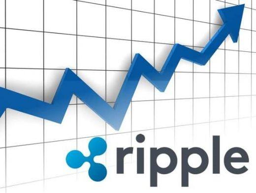 Prezzo Ripple a +7000% da inizio anno. Perchè fare trading su XRP è più sicuro del Bitcoin (forse)