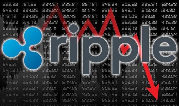 Ripple crolla dopo un tweet di Coinbase, traders speculano su ribasso quotazione XRP