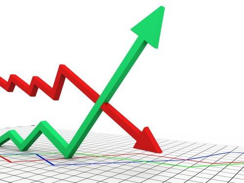 Come investire sul Forex in caso di recessione: i consigli trading di JP Morgan