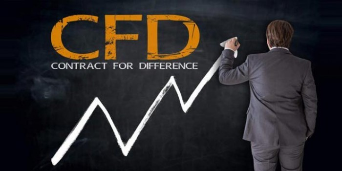 Plus500 certificata MIFID 2: quali sono le novità per chi fa trading online?