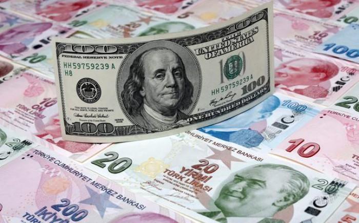 Analisi Forex: cambio Dollaro Lira Turca crolla, effetto domino sul Rand Sudafricano
