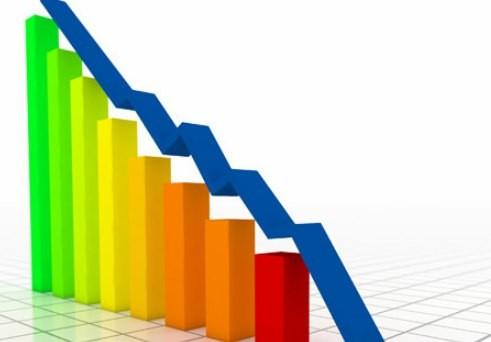 In calo i dati del fatturato e gli ordinativi dell'industria italiana
