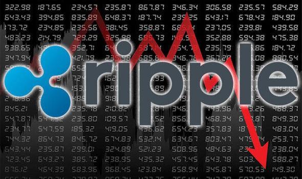Ripple, Bitcoin, Ethereum oggi improvviso crollo dei prezzi: è sell-off sulle crypto