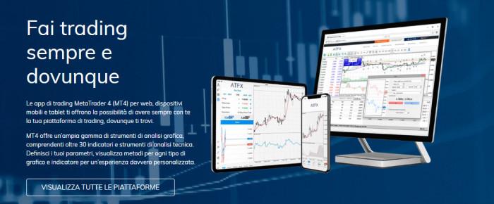 ATFX recensione e opinioni sul broker online
