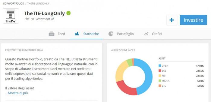 Criptovalute: eToro lancia un nuovo copy portfolio basato sul sentiment