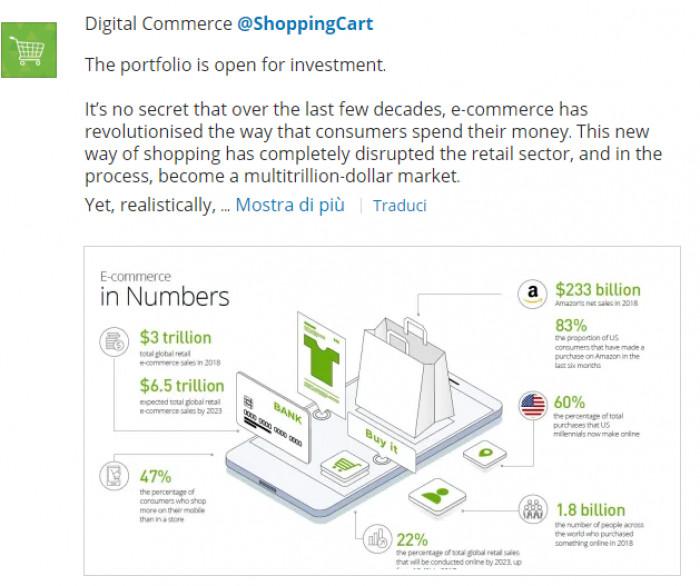 Trading online: eToro lancia Shopping Cart per investire nelle azioni retail