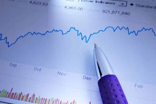 UBS Outlook 2020: 5 previsioni che sorprenderebbero i traders