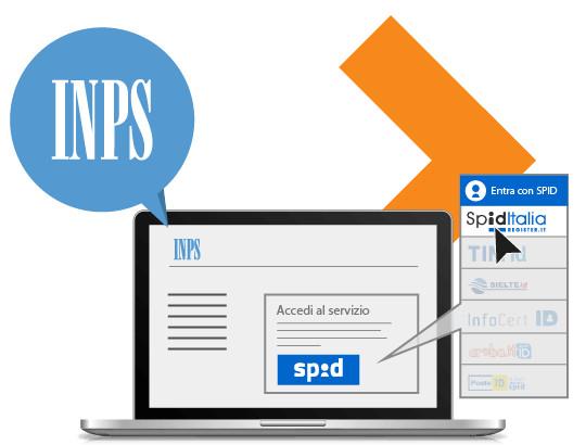 Accedere al sito inps tramite SPID