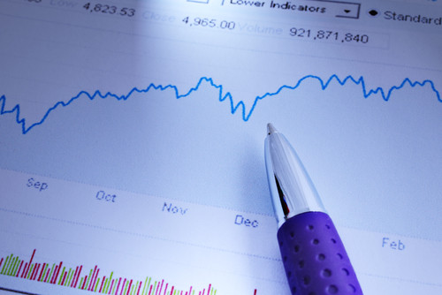 Forex Pips: come calcolare guadagni e perdite nel Forex