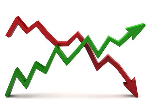 Perchè la correlazione tra borse e economia è quasi inesistente?
