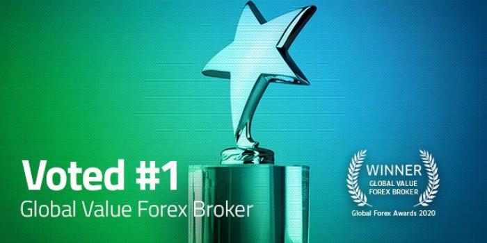 Forex Trading: FP Markets è Best Global Value Forex Broker 2020