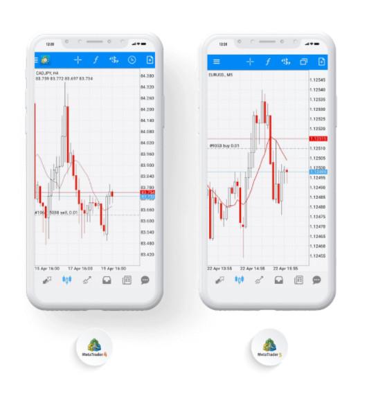 Confronto piattaforma trading MT4 e MT5: quale è meglio scegliere?