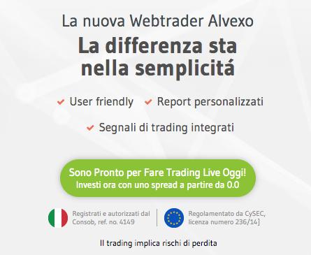 Alvexo Trading