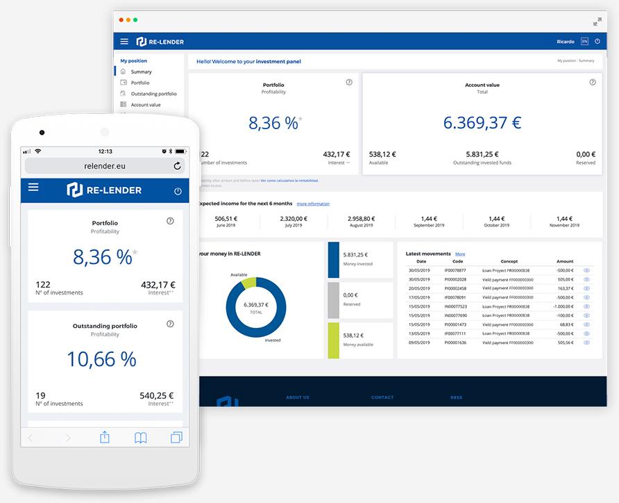 re-lender piattaforma