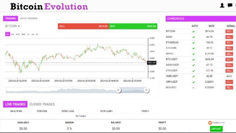venti recensione bitcoin