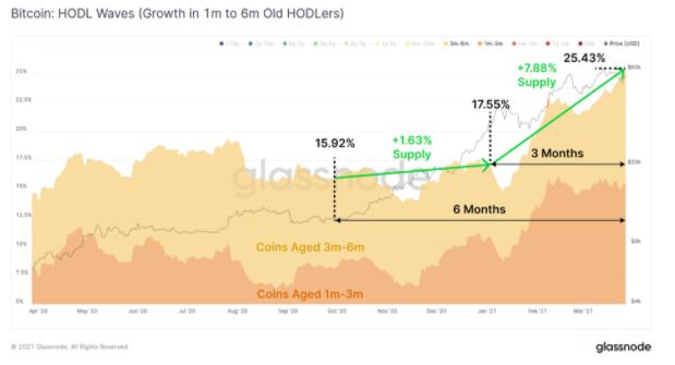 cme bitcoin market maker bitcoin letonia