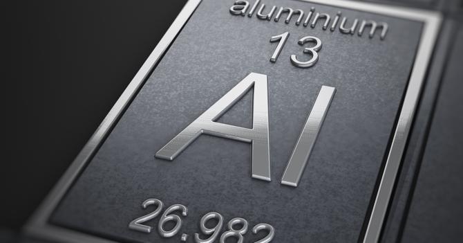 Alluminio Quotazione In Tempo Reale Grafico Prezzo Alluminio